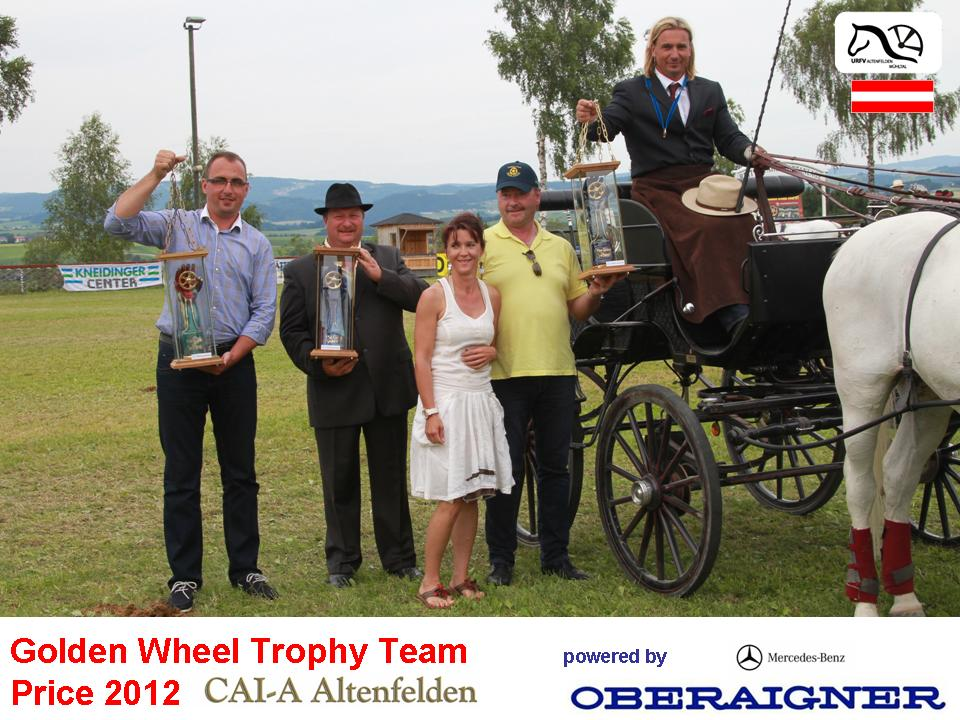 golden_wheel_trophy_team_price_winner